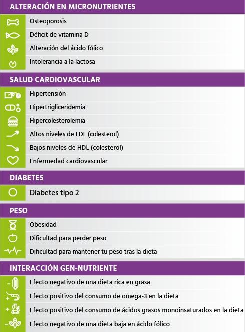 tabla-nutrigenetica